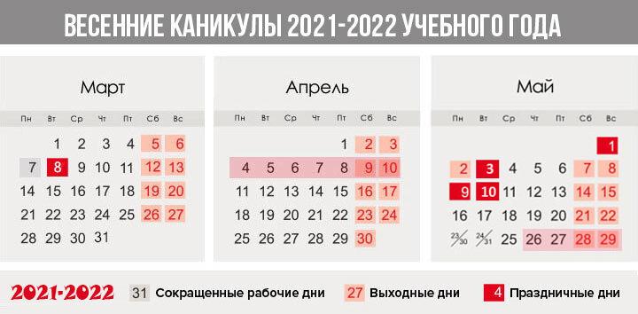 Весенние каникулы при триместрах в России в 2021-2022 учебном году