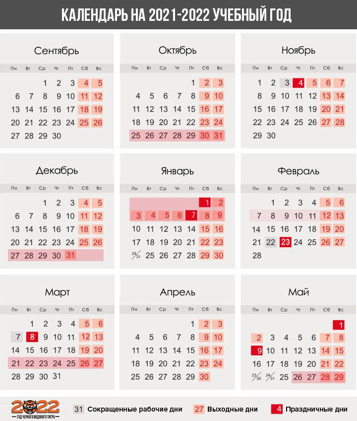 Календарь каникул на 2021-2022 учебный год семестры (четверти)