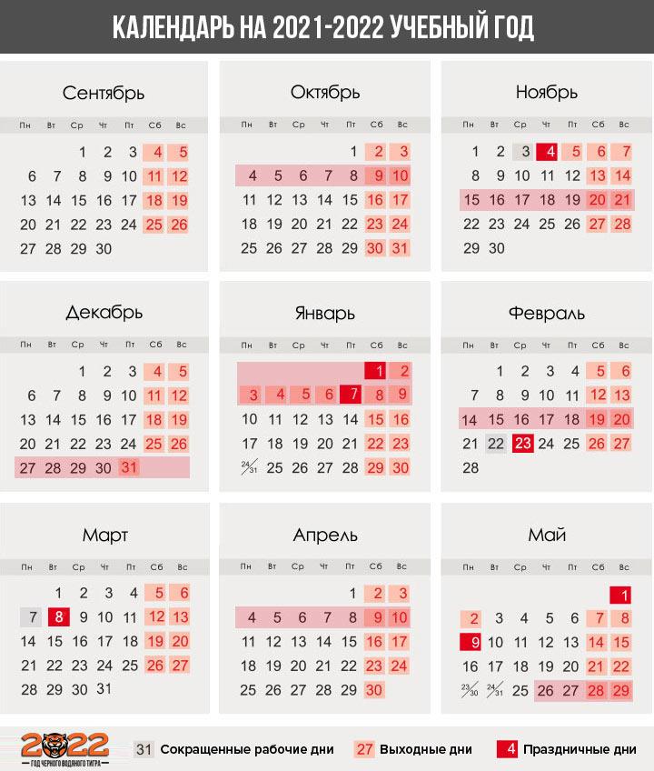 Календарь каникул на 2021-2022 учебный год триместры
