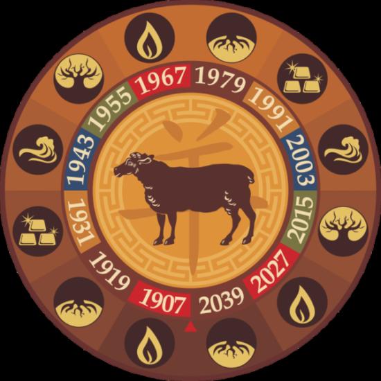 гороскоп коза
