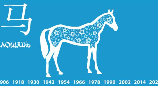 лошадь года гороскопа