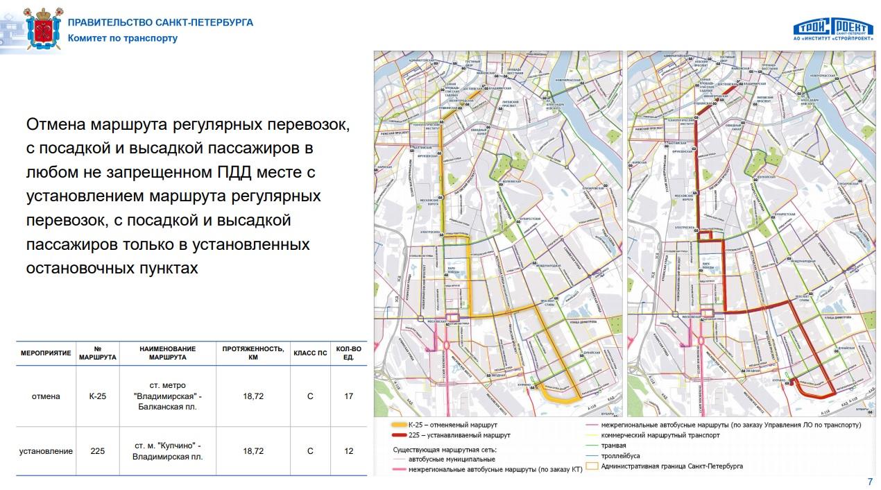 транспортная реформа спб 2022