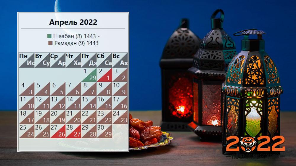 Мусульманский календарь на апрель 2022 года