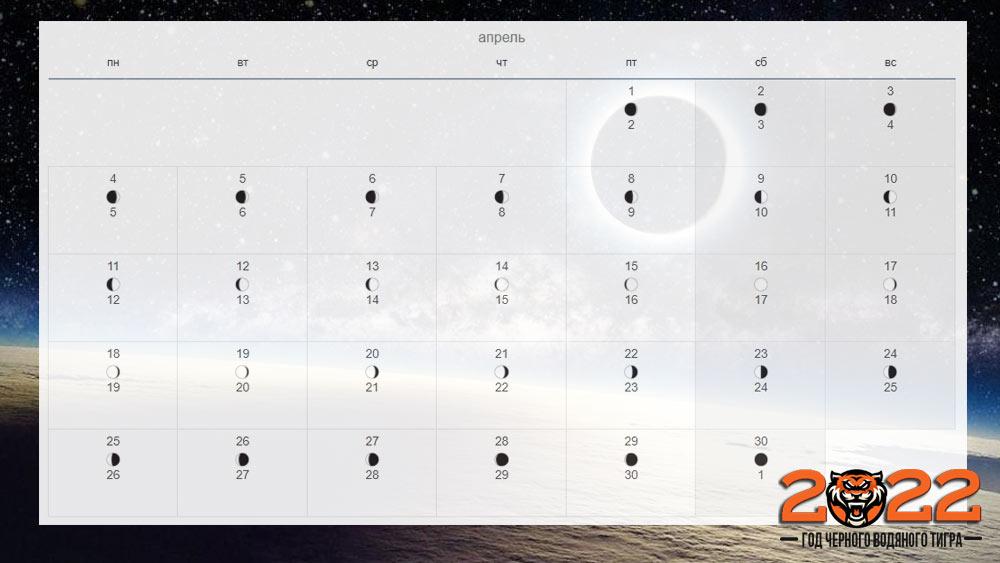 Лунный календарь на апрель 2022 года