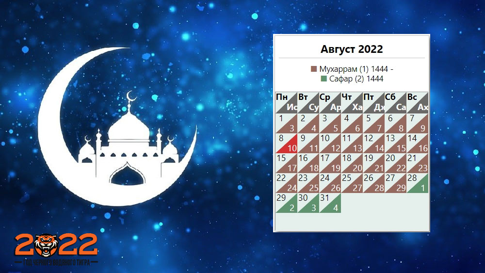 Мусульманский календарь на август 2022 года