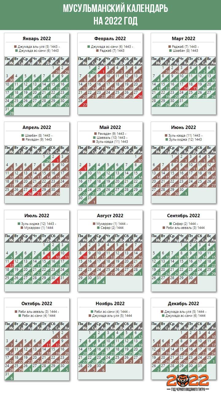 Хиджра - Мусульманские праздники в 2022 году: календарь