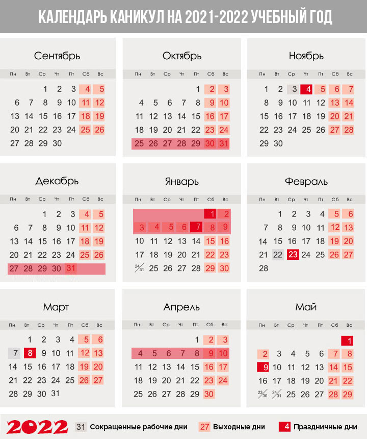 Сколько недель в учебном 2021-2022 году при четвертной системе