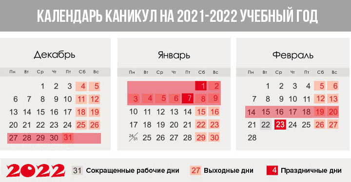 Февральские каникулы в 1 классе в 2021-2022 учебном году