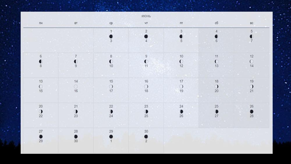 Лунный календарь на июнь 2022 года