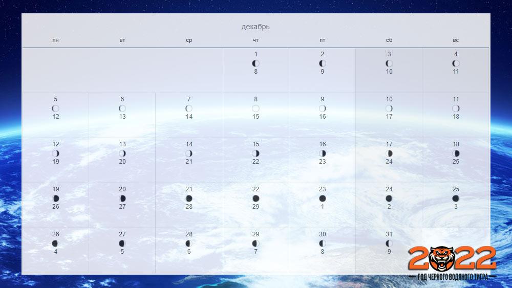 Лунный календарь на декабрь 2022 года
