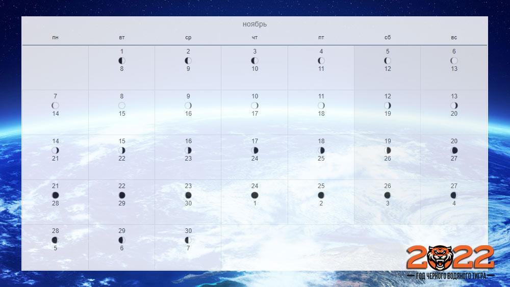 Лунный календарь на ноябрь 2022 года