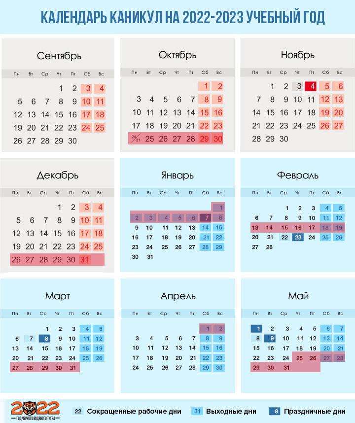 Календарь каникул при четвертной системе на 2022-2023 учебный год