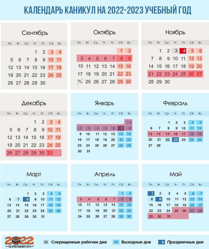 Календарь каникул при системе триместров на 2022-2023 учебный год