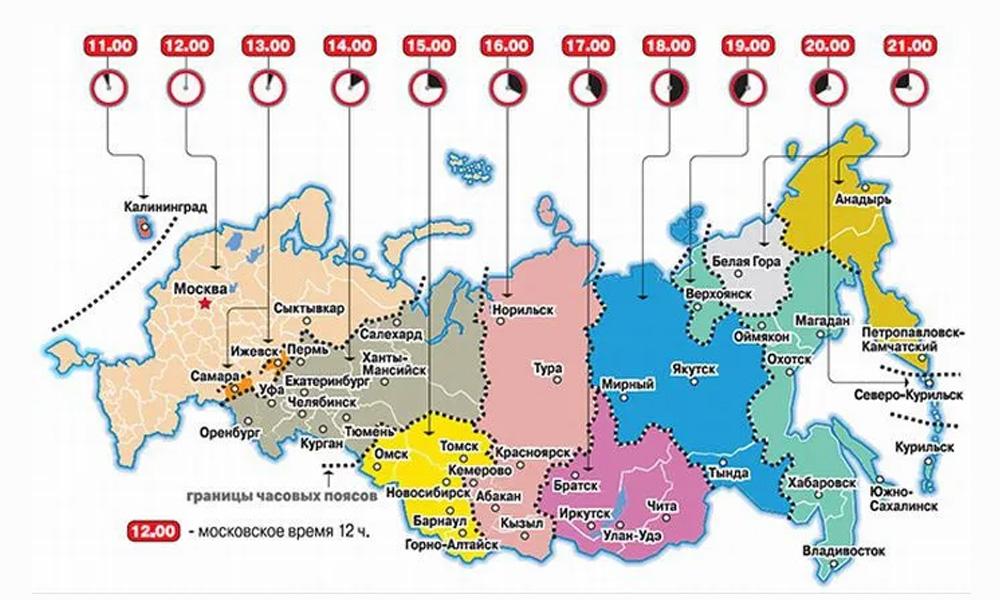 Часовые пояса в России 2022 год