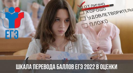 Шкала перевода баллов ЕГЭ 2022 в оценки