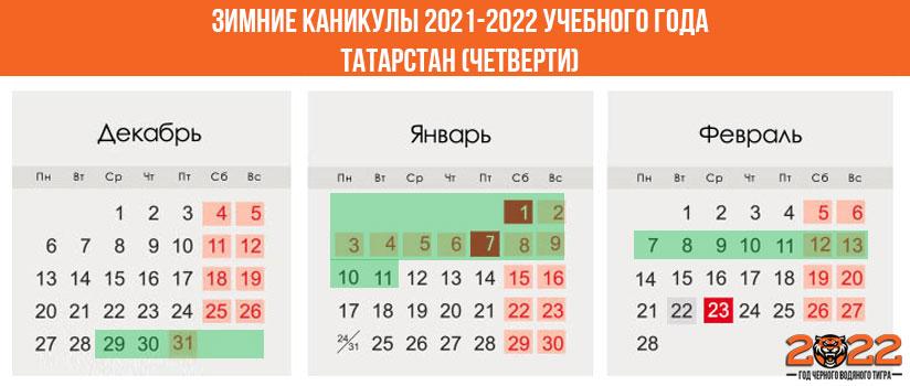 Зимние каникулы в 2021-2022 году для школьников в Татарстане (четверти)